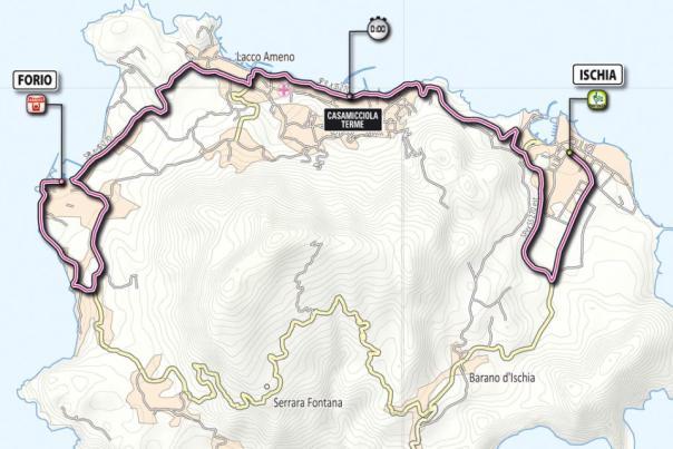 Giro Ischia percorso